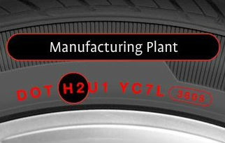 Tire Plant Code Kumho Tire USA
